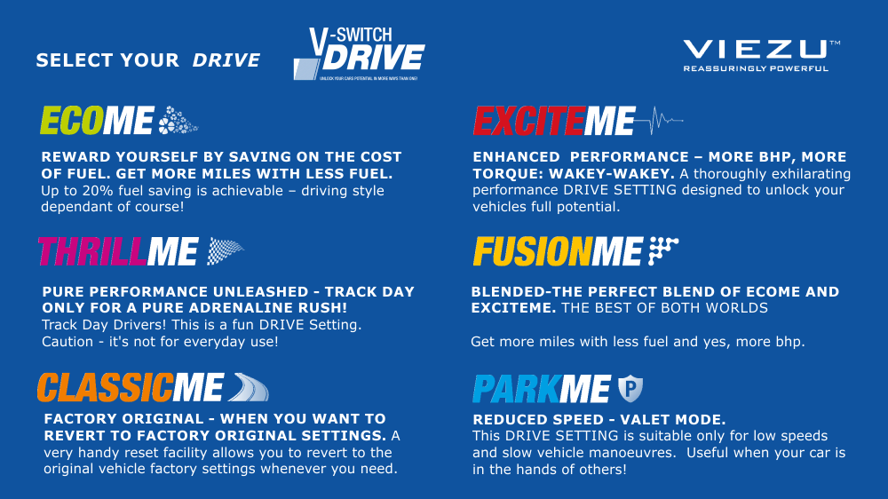 NEW V-SWITCH DRIVE SETTINGS